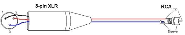 XLR to RCA Connector