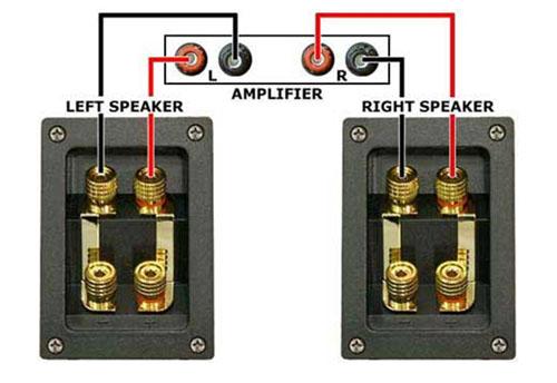 instalasi speaker Standard -> gambar diambil dari http://forum.blu-ray.com/showthread.php?t=56058