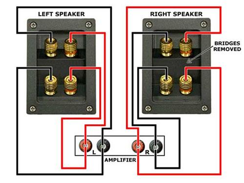 instalasi speaker Bi-Wiring -> gambar diambil dari http://forum.blu-ray.com/showthread.php?t=56058